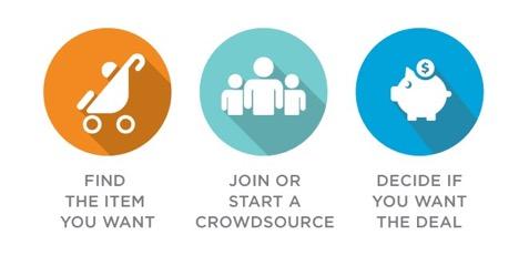 Bandalou crowdsourcing